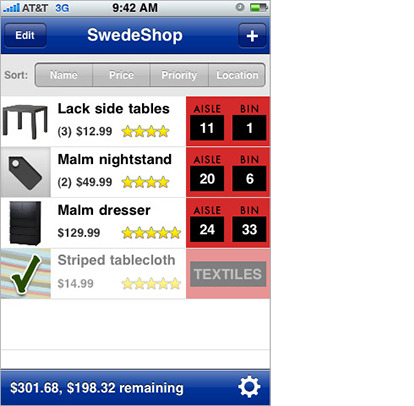 Swedeshop
